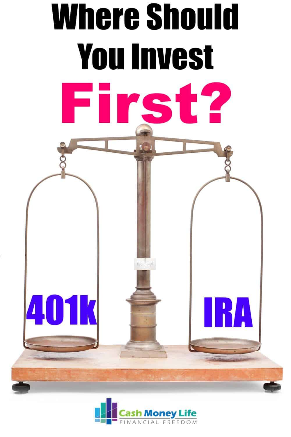 Can you trade options in your ira