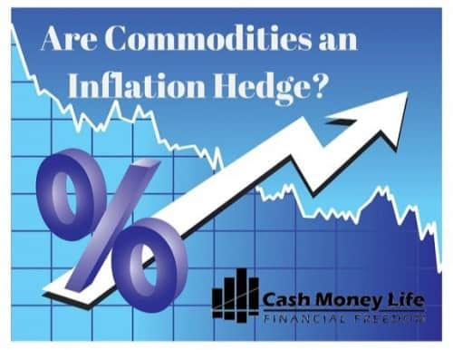Are Commodities an Inflation Hedge?